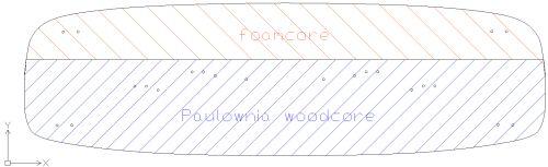 New combination of wood-foam core
