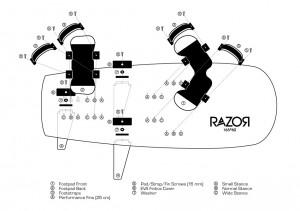 Razor_Instruction